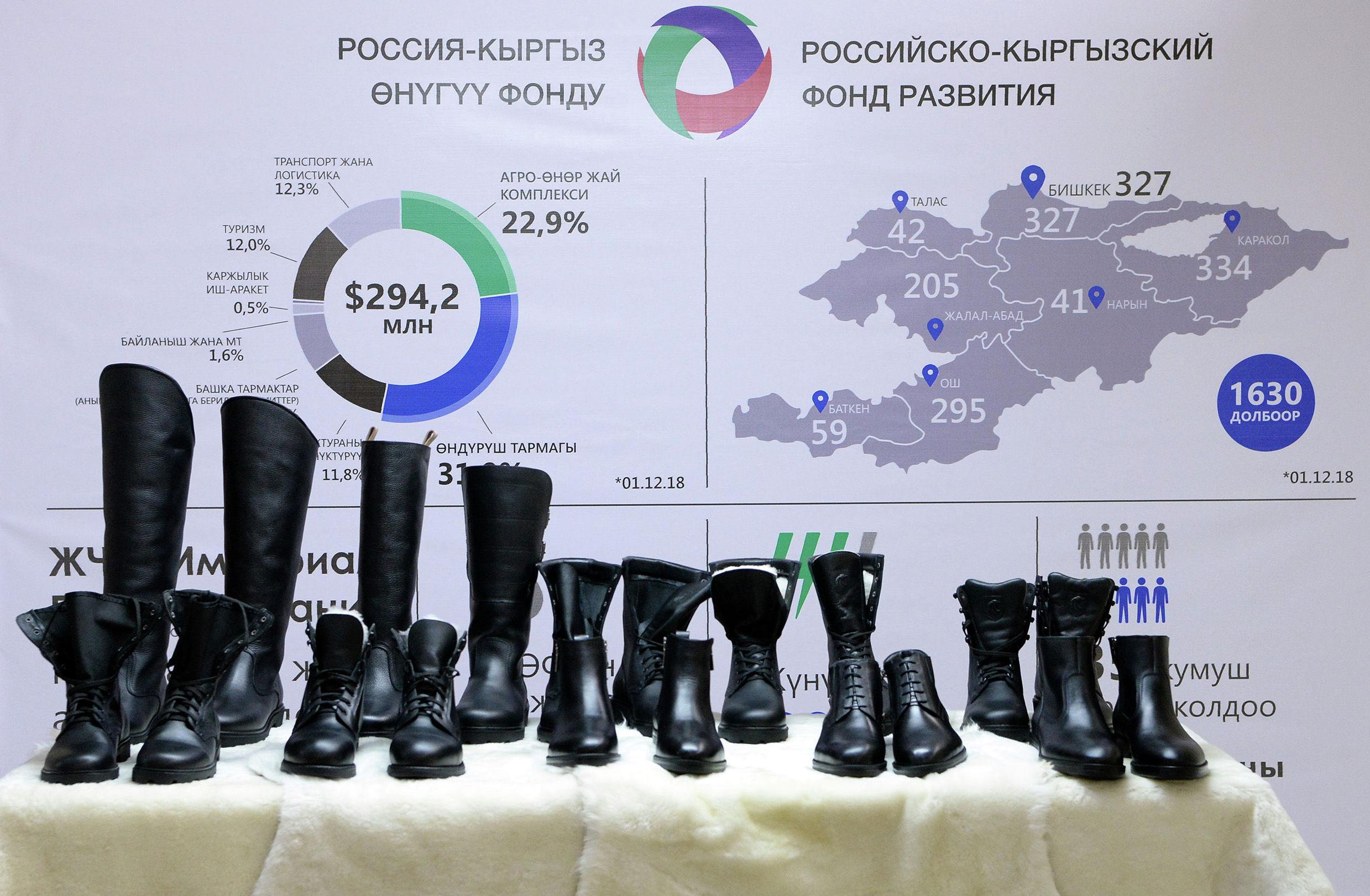 Обувь произведенный компанией ОсОО Империал групп Ко в Сокулукском районе