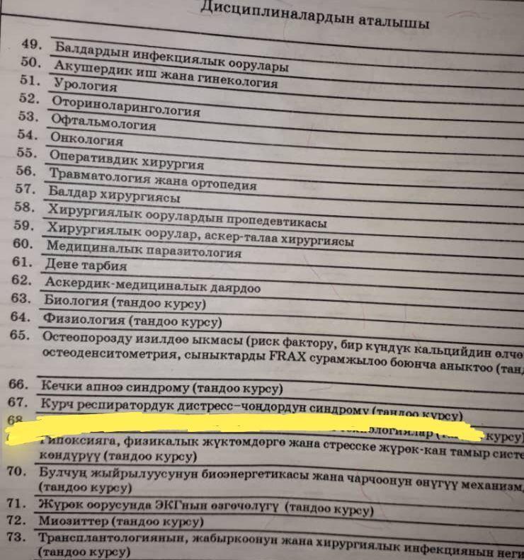 Ошибка в дипломе выпускника Кыргызской государственной медицинской академии