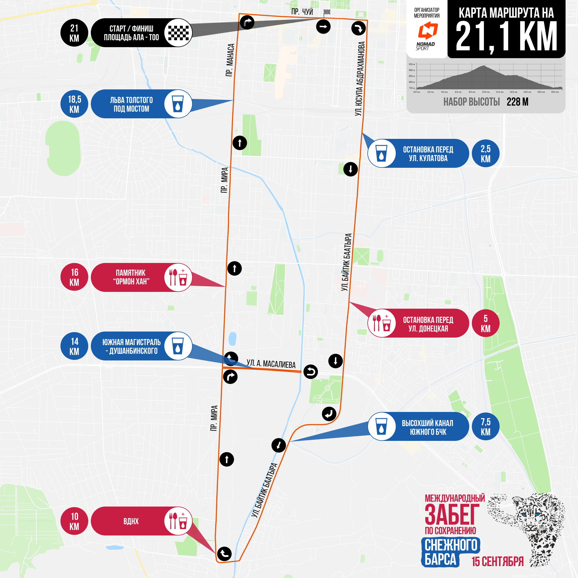 Дистанция в 21,1 километра тоже пройдет по проспекту Чуй, улицам Абдрахманова/Байтик Баатыра, Масалиева, проспектам Айтматова/Манаса, но крайней южной точкой будет ВДНХ. Допускают участники от 18 лет и старше.