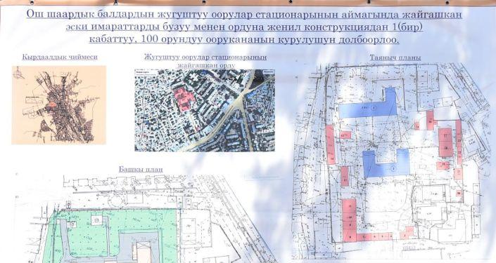 В городе Ош началось строительство новой инфекционной больницы