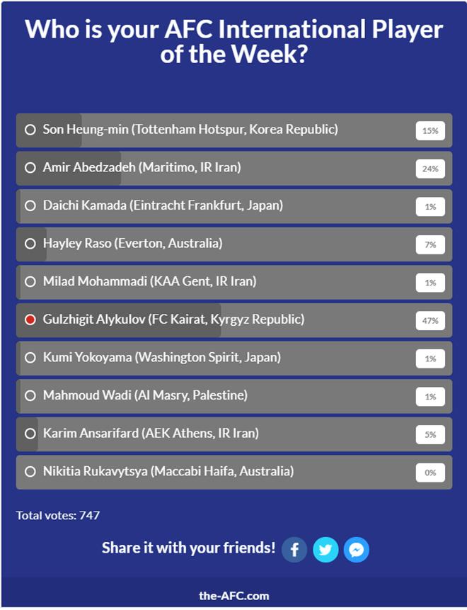 Голосование за звание лучше игрока недели AFC