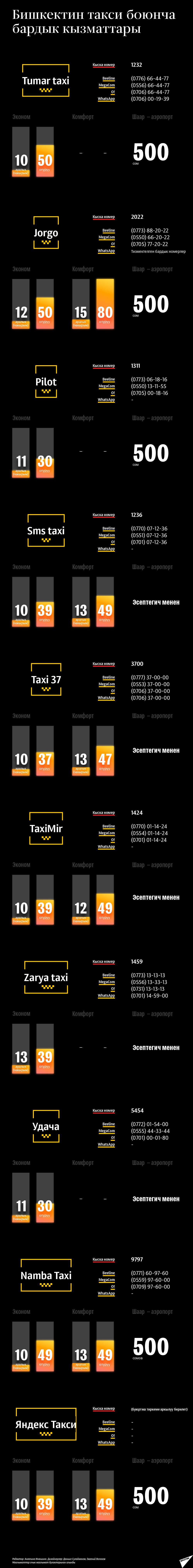 Бишкектин такси боюнча бардык кызматтары