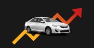 Цены на авто с ноября 2020