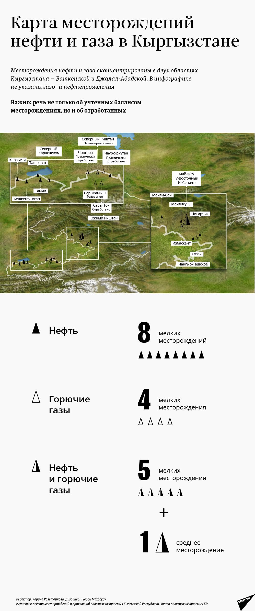 Карта месторождений  нефти и газа в Кыргызстане