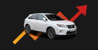 Как изменились цены  на самые продаваемые авто  в КР с декабря 2020 года
