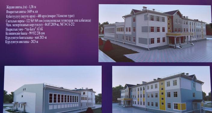 План новой средней общеобразовательной школы в жилом массиве Алтын-Ордо города Бишкек