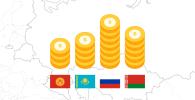 Цены на продукты в Бишкеке и других столицах