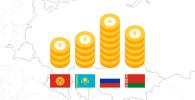 Бишкек жана башка борбор калаалардагы  азык-түлүктүн баасы