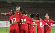 Женская сборная Кыргызстана по футболу младше 20 лет (U-20)