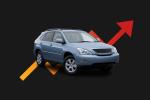 Цены на популярные авто 09.07