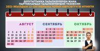 Борбордук шайлоо комиссиясы Жогорку Кеңешинин депутаттарын шайлоону даярдоонун жана өткөрүүнүн негизги багыттары менен этаптары тууралуу календарь жарыялады.
