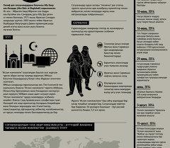 Исламское государство (кырг)