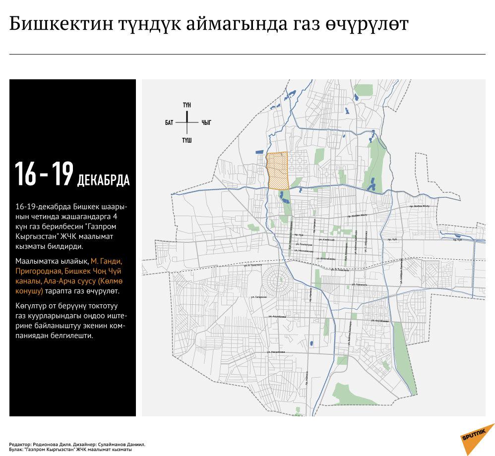 В северном районе Бишкека будет отключена подача природного газа (кырг)