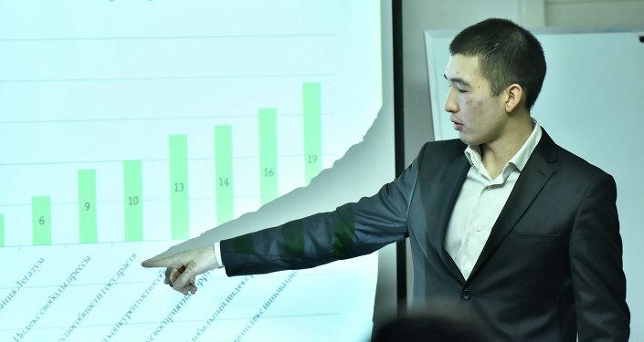 Презентация Кыргызстан в международных рейтингах с 2005 по 2014 год
