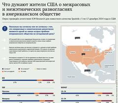 Что думают жители США о межрасовых  и межэтнических разногласиях  в американском обществе