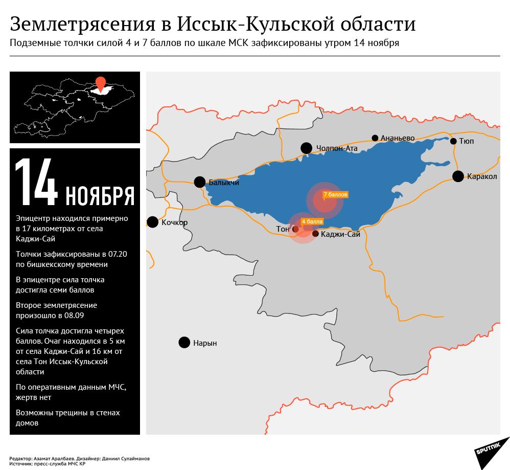 В Кыргызстане произошло землетрясение силой в 7 баллов