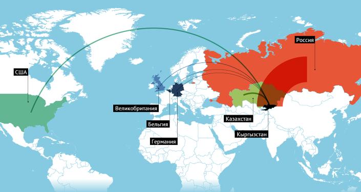 Денежные потоки кыргызских мигрантов