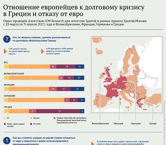 Отношение европейцев к долговому кризису в Греции и отказу от евро