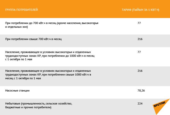 Киловатт в 2015 час стоимость продать советские часы