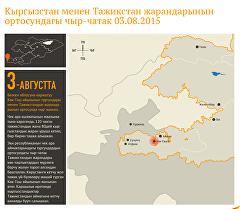 Кыргызстан менен Тажикстан жарандарынын ортосундагы чыр-чатак 03.08.2015