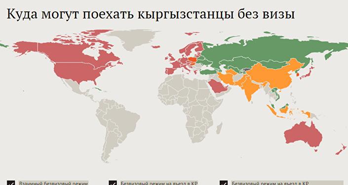 Куда могут поехать кыргызстанцы без визы
