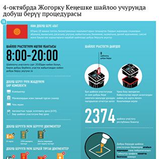 4-октябрда Жогорку Кеңешке шайлоо учурунда добуш берүү процедурасы