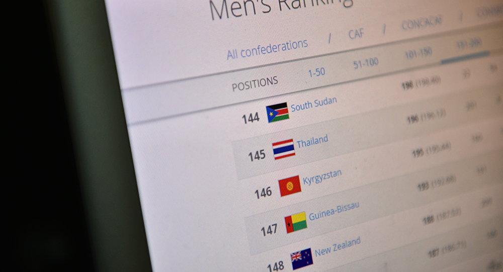 Официальная страница ФИФА с рейтингом по футболу между странами.