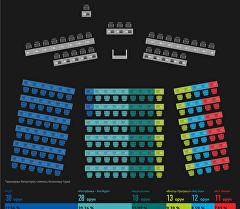Жогорку Кеңешке шайлоонун расмий жыйынтыктары