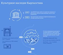 Культурное наследие Кыргызстана