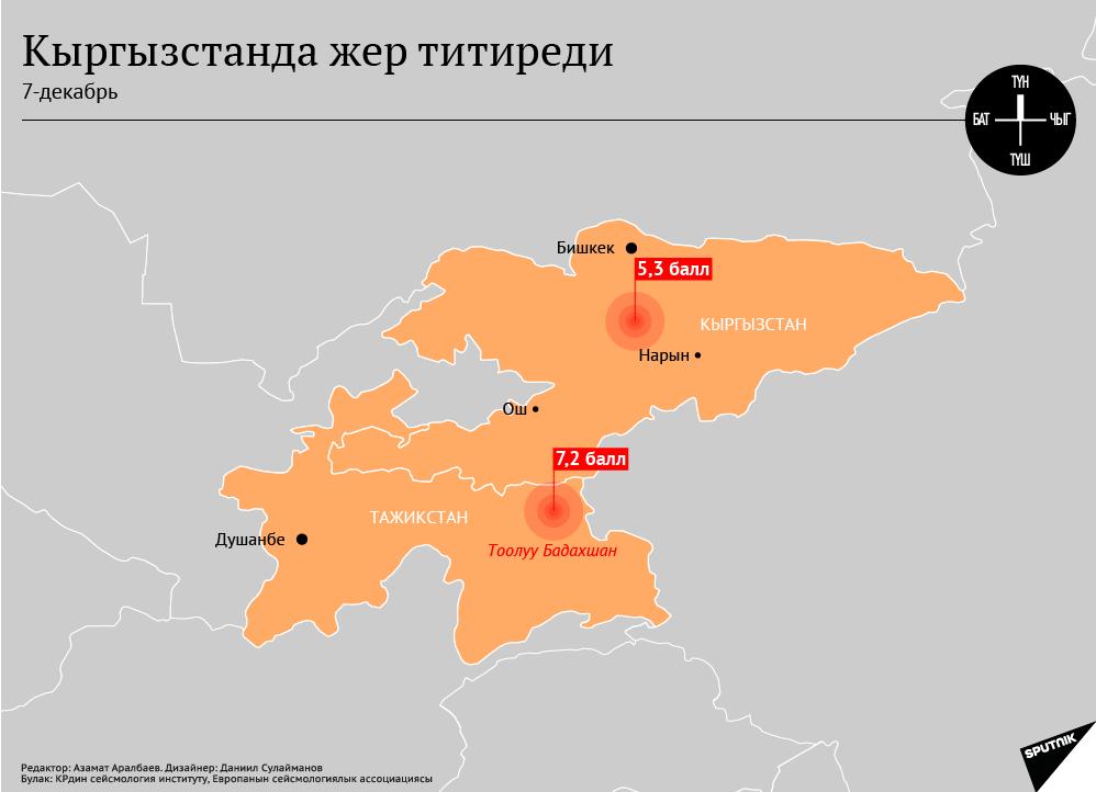 Кыргызстанда жер титиреди