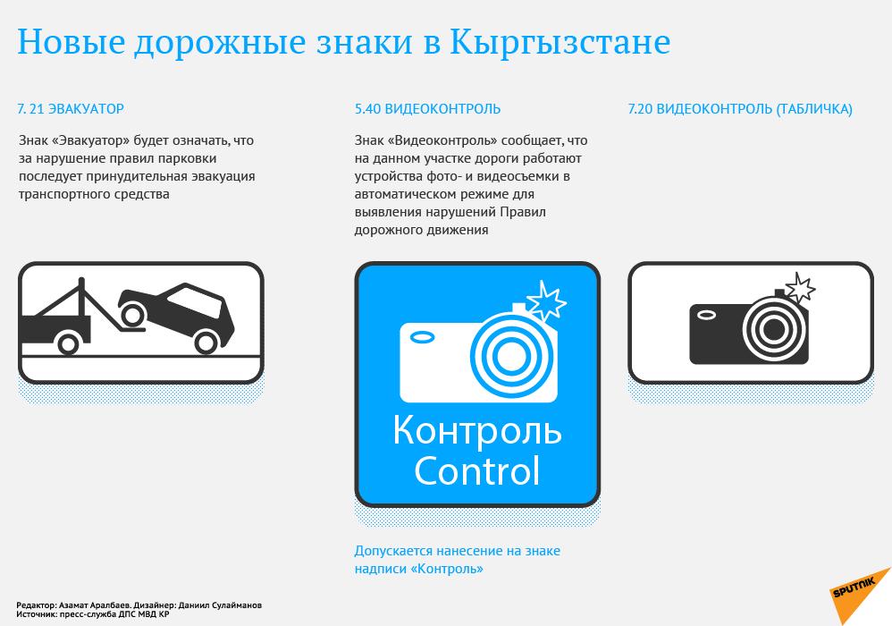 Новые дорожные знаки в Кыргызстане