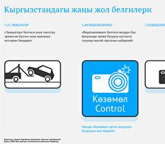 Кыргызстандагы жаңы жол белгилели