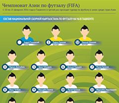 Чемпионат Азии по футзалу (FIFA)