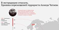 Хроника перемещений террориста Ахмета Чатаева