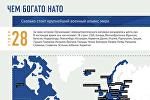 Чем богато НАТО