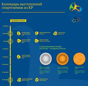 Календарь выступлений спортсменов из КР