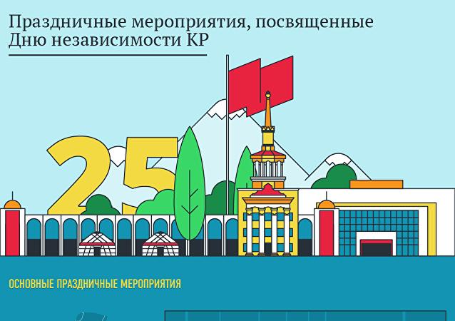 Праздничные мероприятия, посвященные Дню независимости КР