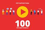 Эгер Кыргызстанда 100 эле адам жашаса