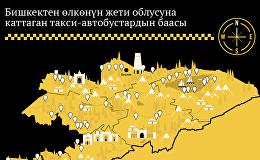 Бишкектен өлкөнүн жети облусуна каттаган таксилердин баасы