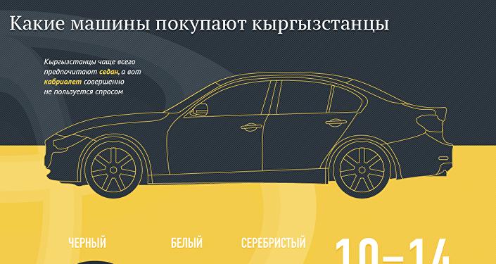 Какие машины покупают кыргызстанцы