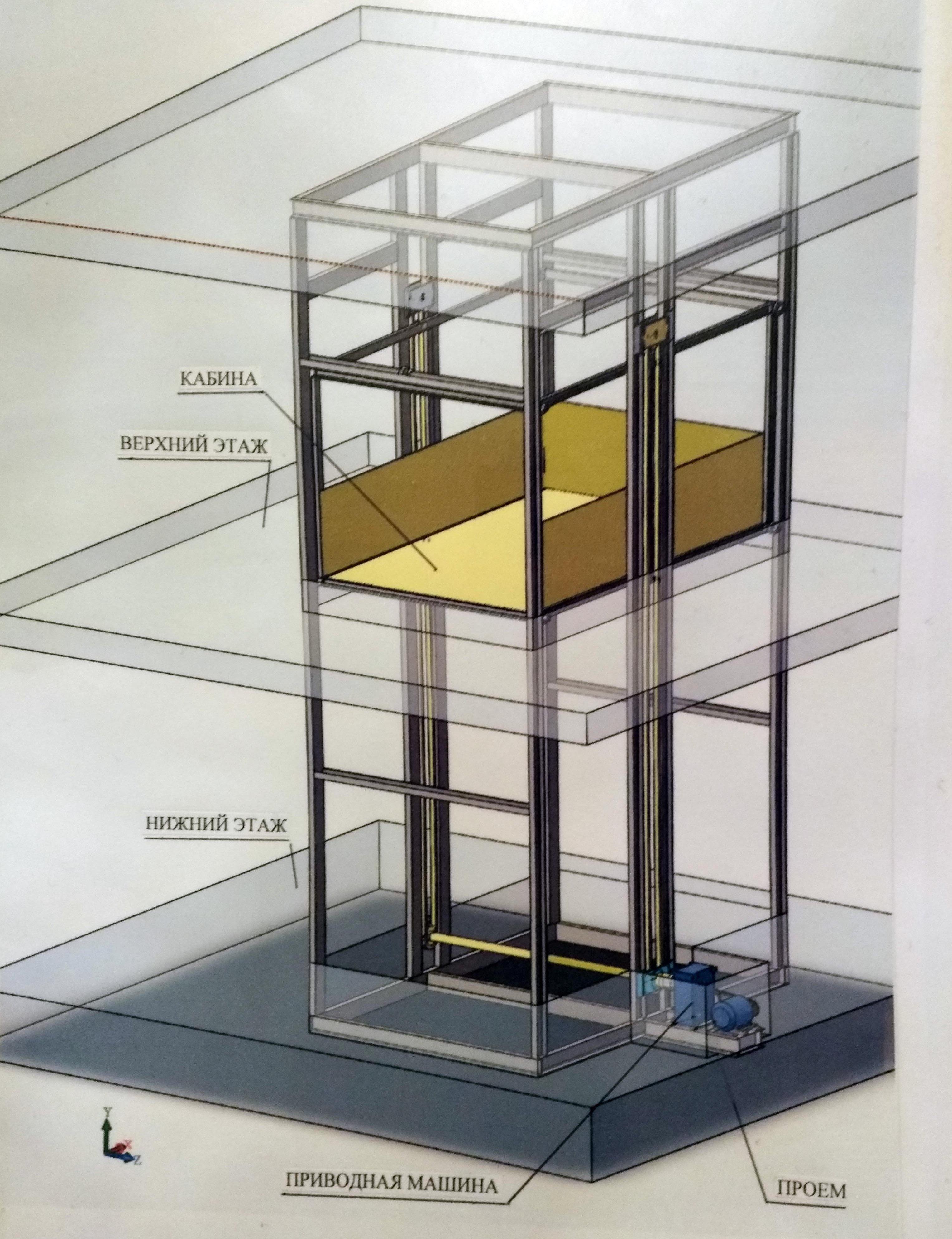 Эскиз грузового лифта от Искендера Тойтонова