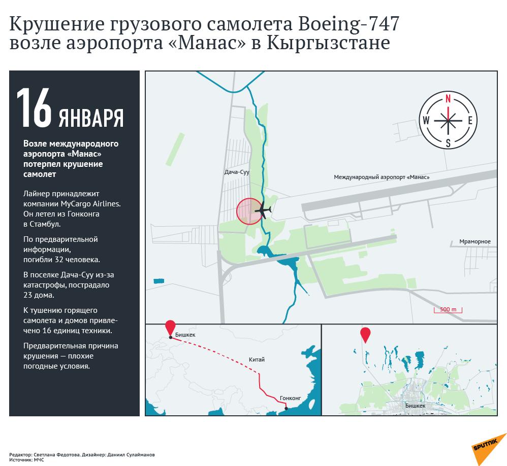 Крушение грузового самолета Boeing-747 возле аэропорта Манас в Кыргызстане