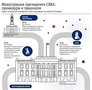 Инаугурация президента США: процедура и традиции