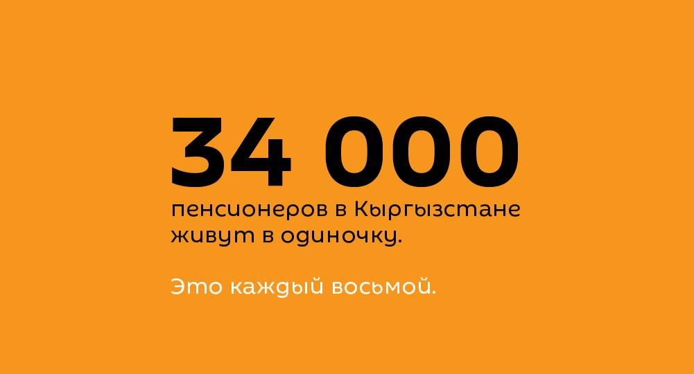34000 пенсионеров в Кыргызстане живут в одиночку