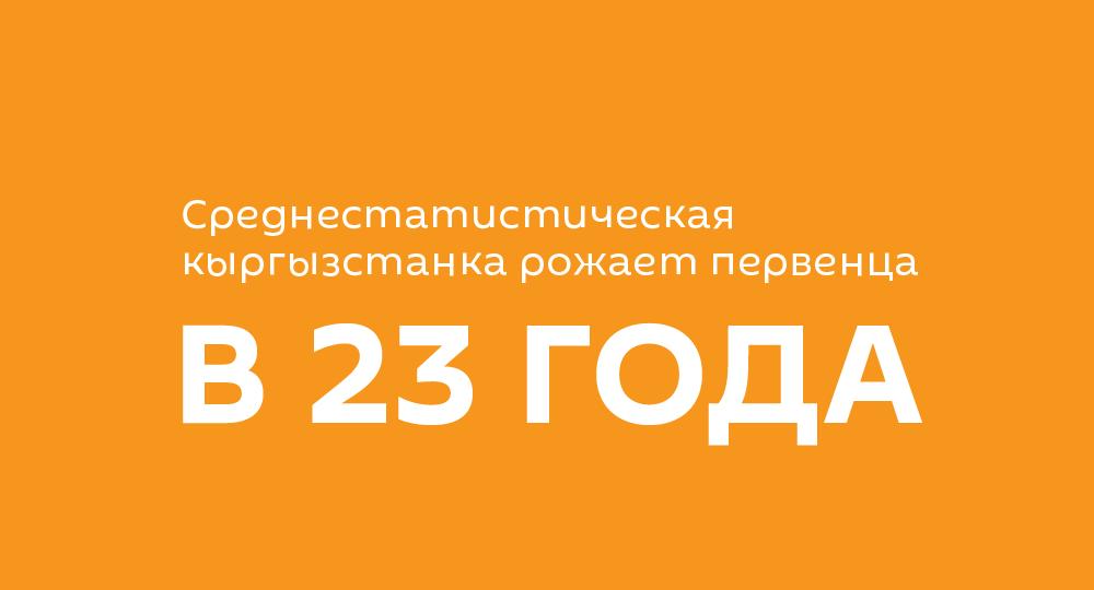 Среднестатистическая кыргызстанка рожает первенца в 23 года