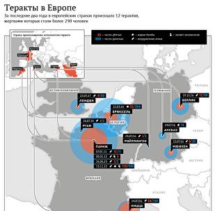Теракты в Европе