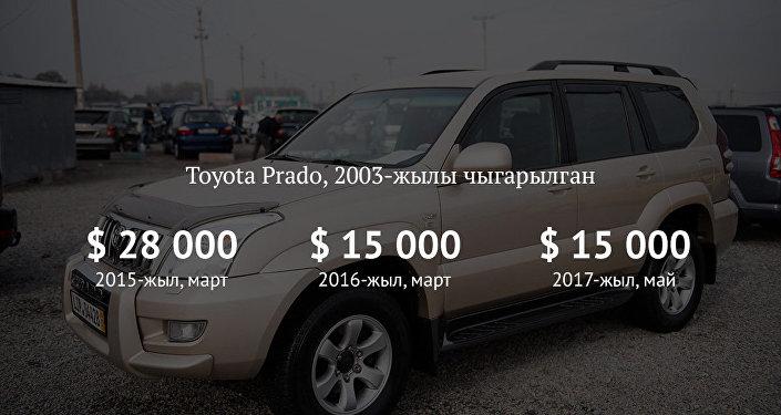 Toyota Prado, 2003-жылы чыгарылган