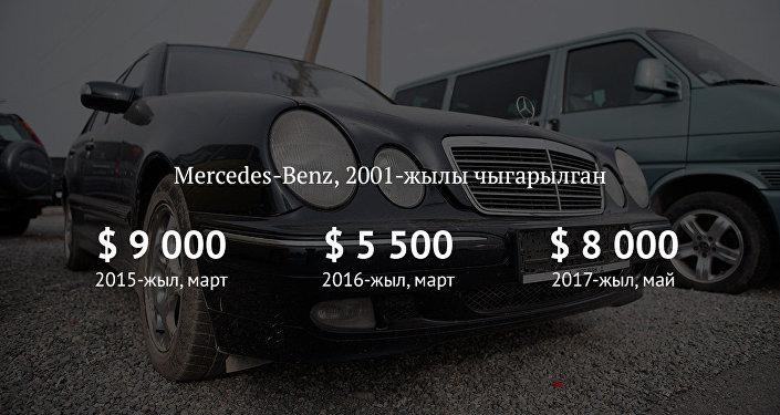 Mercedes-Benz, 2001-жылы чыгарылган