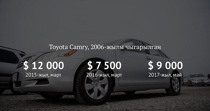 Toyota Camry, 2006-жылы чыгарылган