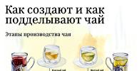 Как создают и как подделывают чай